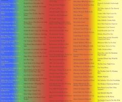 Variations II track list