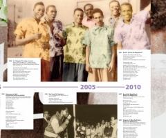 Sparrow timeline–detail 5